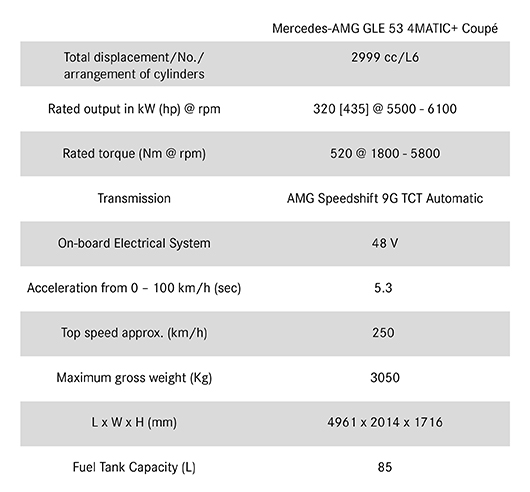 Technical Data FOR Mercedes GLE